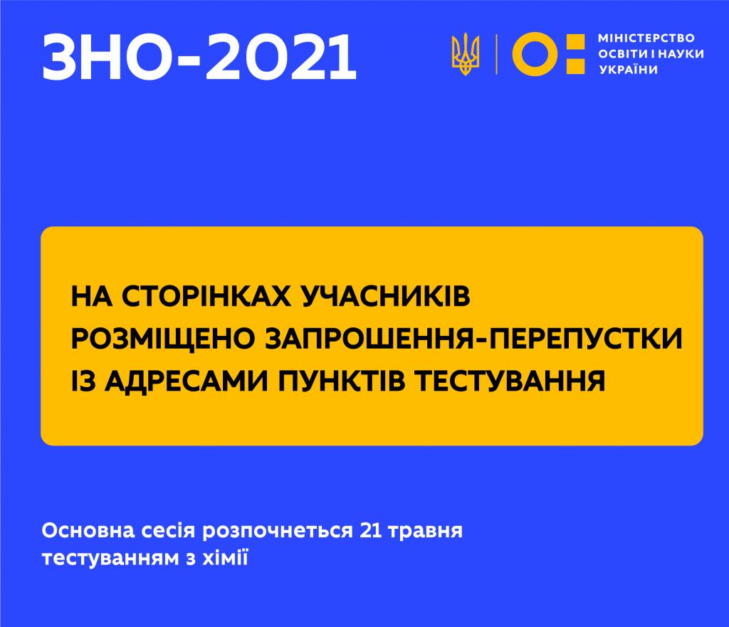 ЗНО 2021
